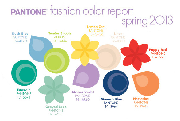 Spring Color Palette from Pantone